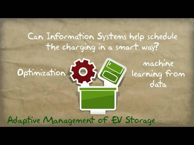 Adaptive Learning Agents for Electric Vehicle Customer Decision Support