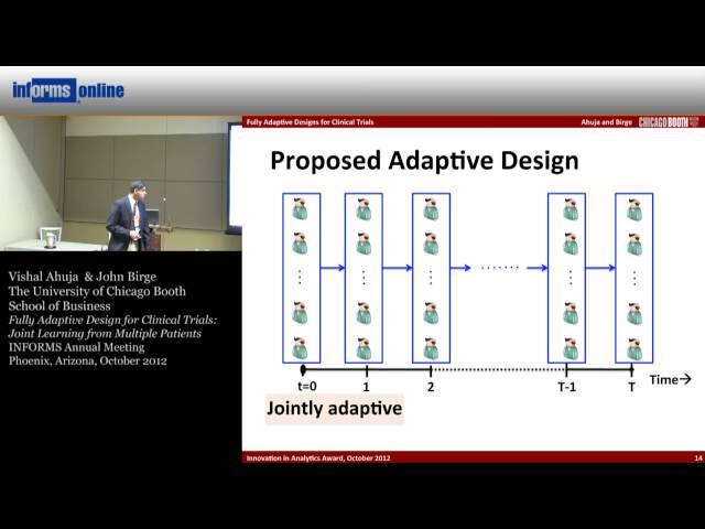 Fully Adaptive Designs for Clinical Trials:  Simultaneous Learning from Multiple Patients