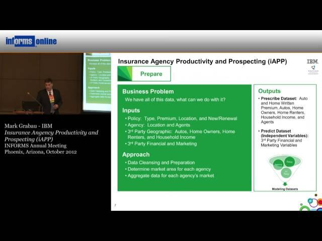 Insurance Agency Productivity and Prospecting (iAPP)