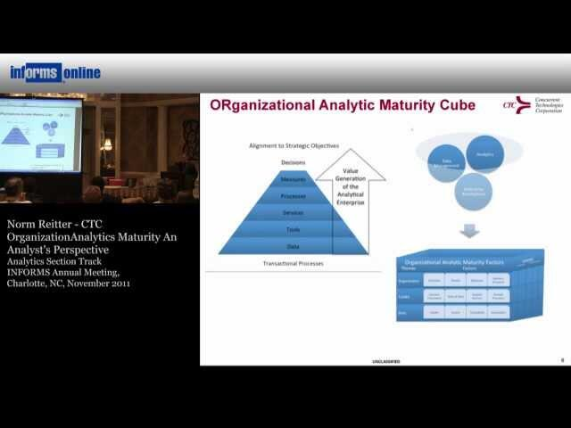 Organization Analytic Maturity Factors
