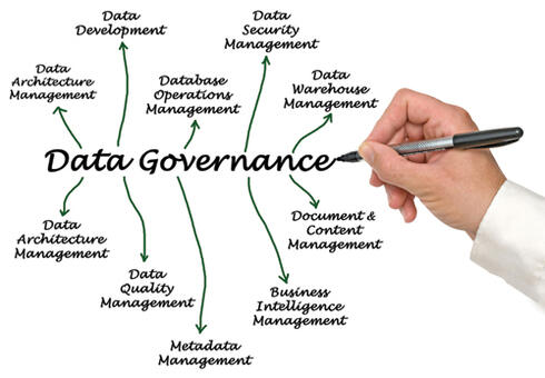Data governance offers a collaborative framework for managing and defining enterprise-wide policies, business rules and assets.