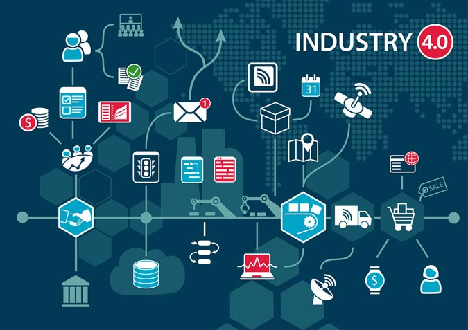 The core of Industry 4.0 is connected, intelligent products that communicate with users or other products.