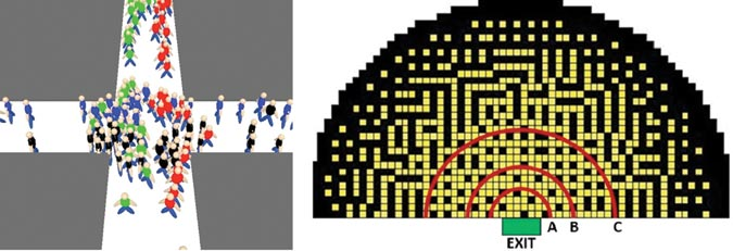 Figure 5: FDS+Evac is able to create realistic behavior in a crossing (left). Stable equilibria curves in a spatial game of patient (yellow) and impatient (black) agents under threatening conditions