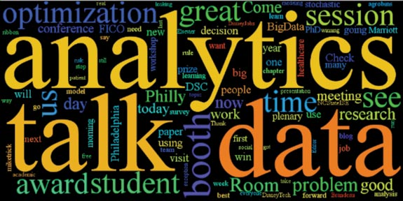 "Figure 3: Word cloud of ""#INFORMS2015"" tweet content."